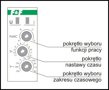 Przekaźnik czasowy PCU-510
