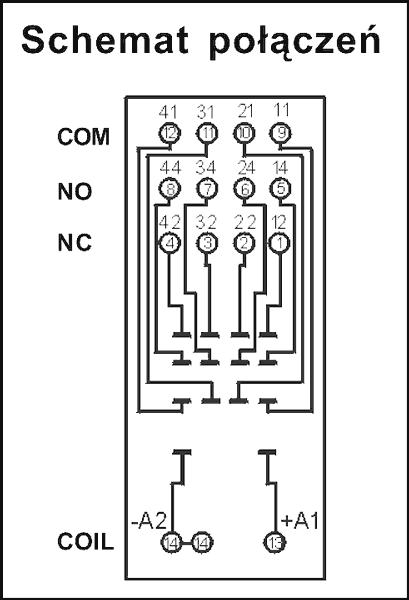 Gniazdo wtykowe GZM4