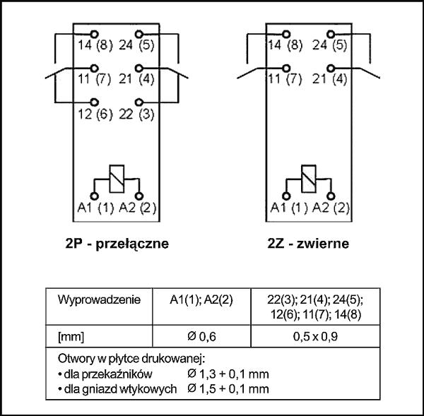 Przekaźnik RM84 2P 48 DC