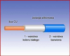 Przewód pomiarowy w podwójnej izolacji silikonowej (niebieski).