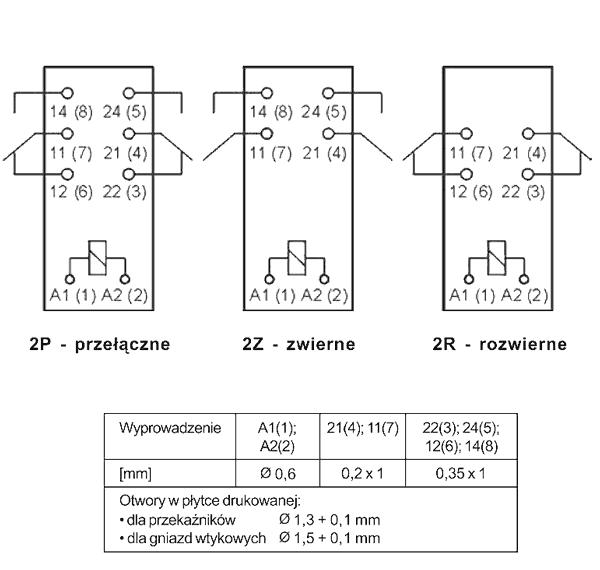 Przekaźnik RM94 2P 24 DC