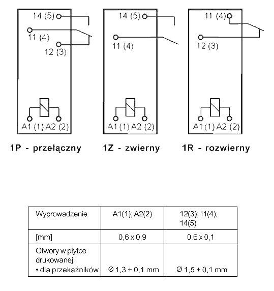 Przekaźnik RM96 1Z 24 DC W