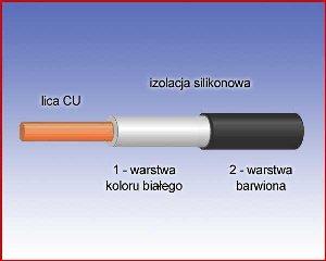 Przewód pomiarowy w podwójnej izolacji silikonowej (czarny).