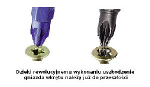 Wiha XSelector Inkra, mix, 11-cz.